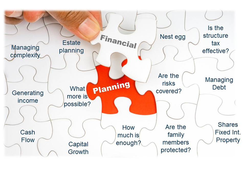 Financial Planning Puzzle